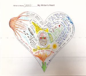 Sarah's My Writer's Heart Map